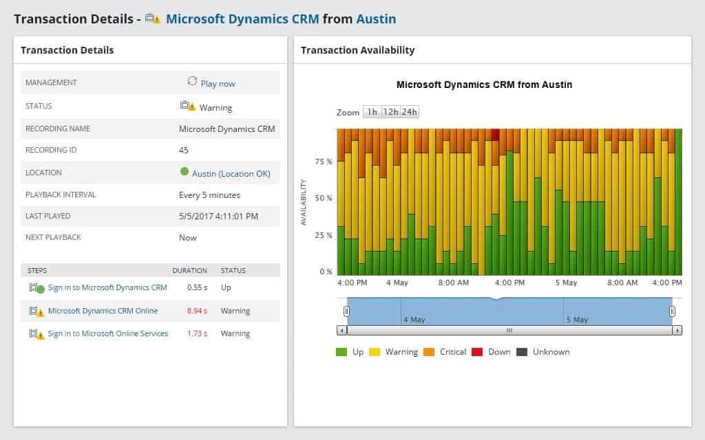 SolarWinds Web Performance Monitor