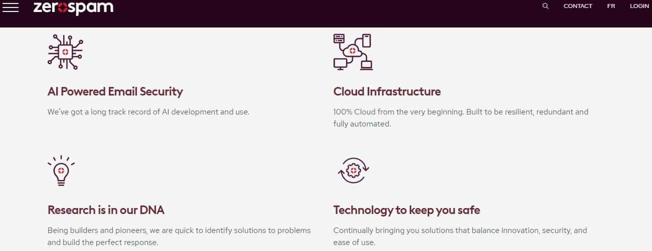 Zerospam features website