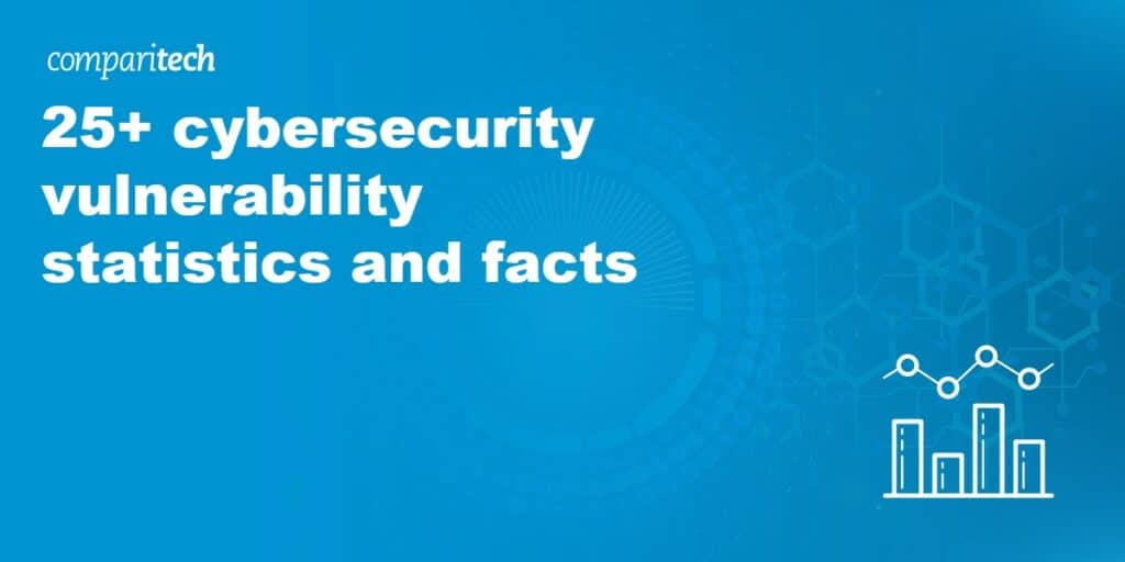 25 cybersecurity vulnerability statistics and facts