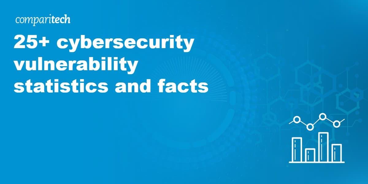 cybersecurity vulnerability statistics