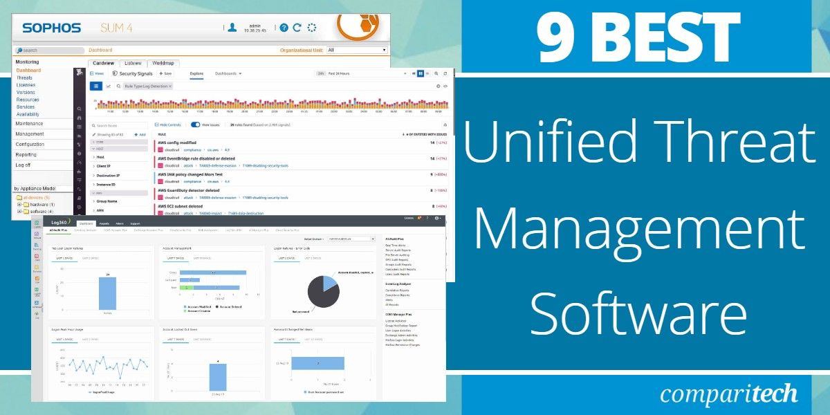 Best Unified Threat Management Software