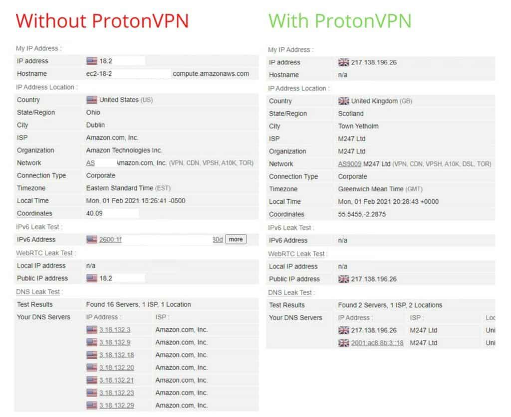 ProtonVPN leak tests.