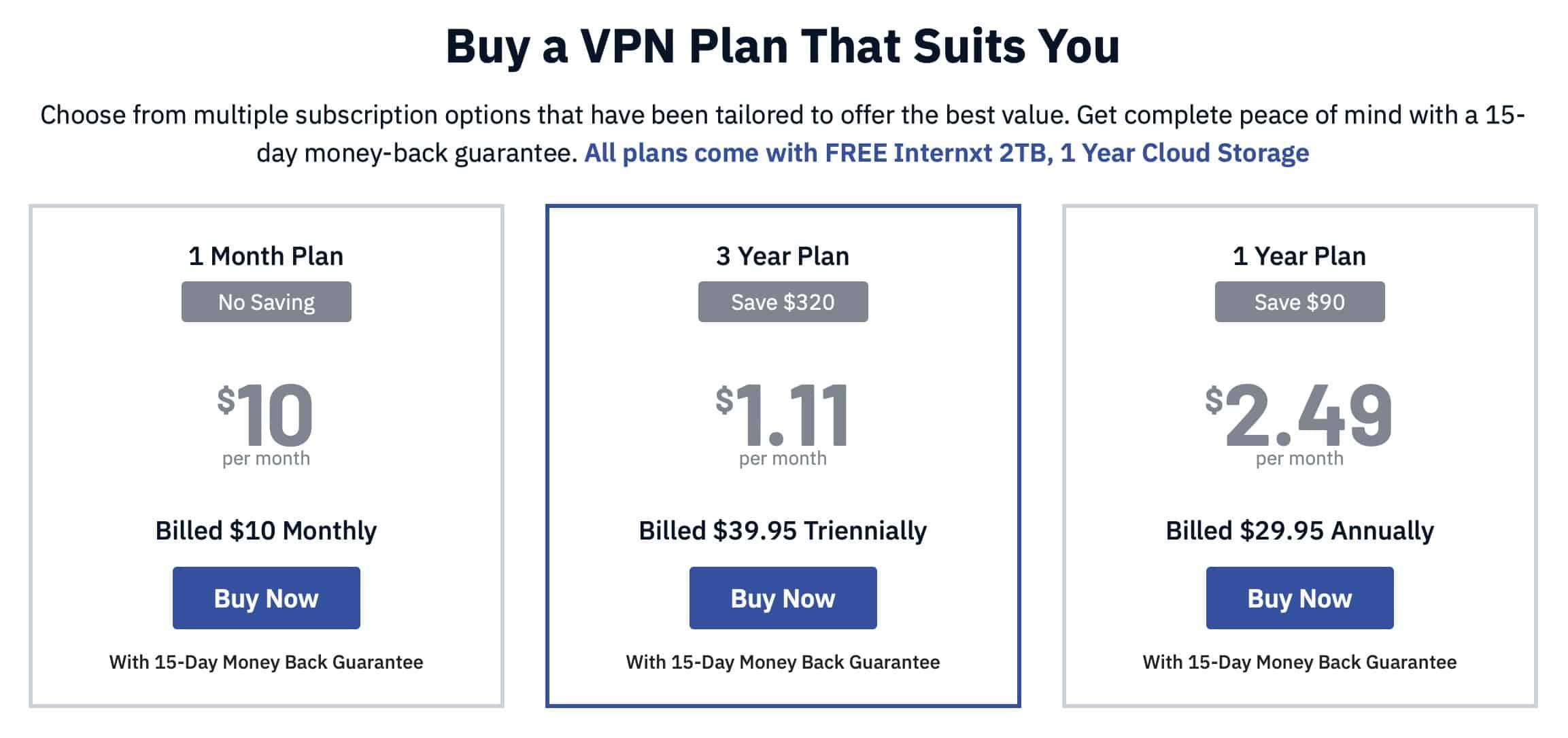 FastestVPN - Pricing