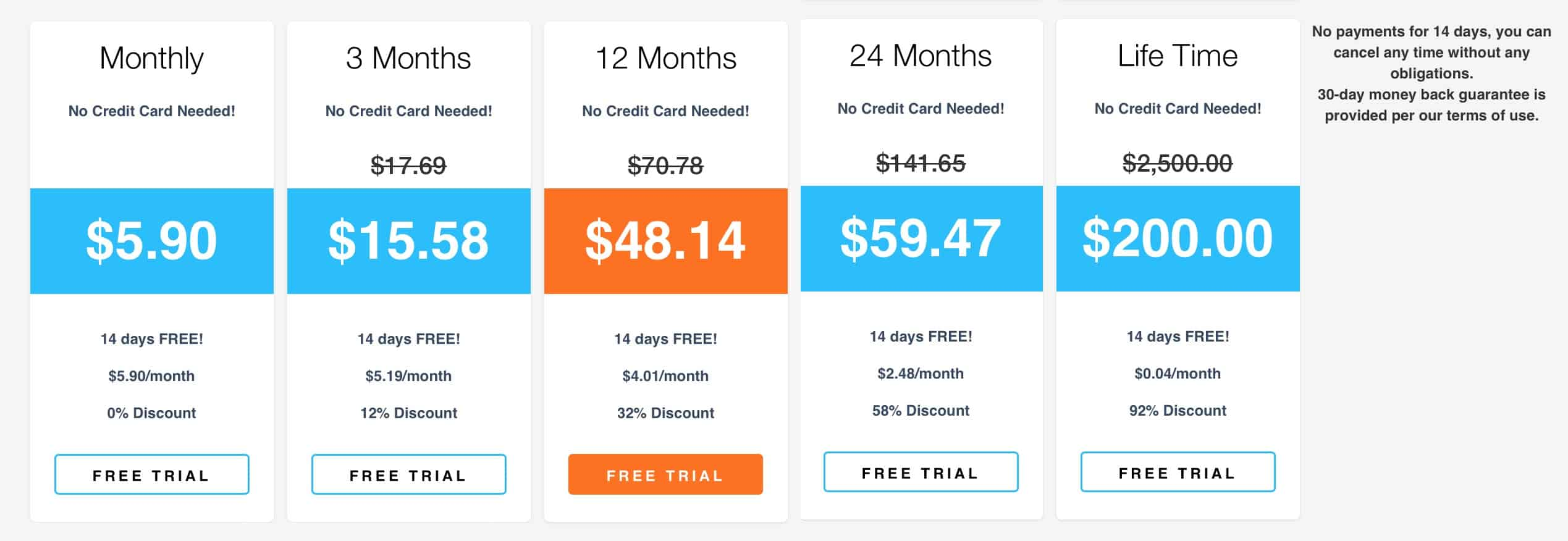 SmartDNSProxy - Pricing