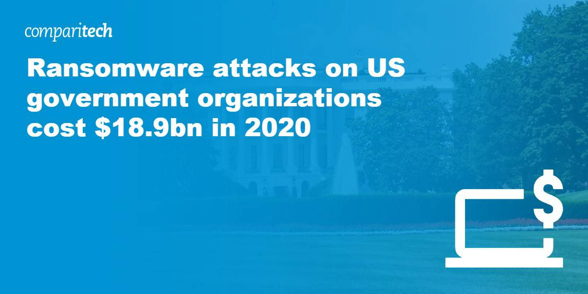 Ransomware attacks on US government organizations cost $18.9bn in 2020