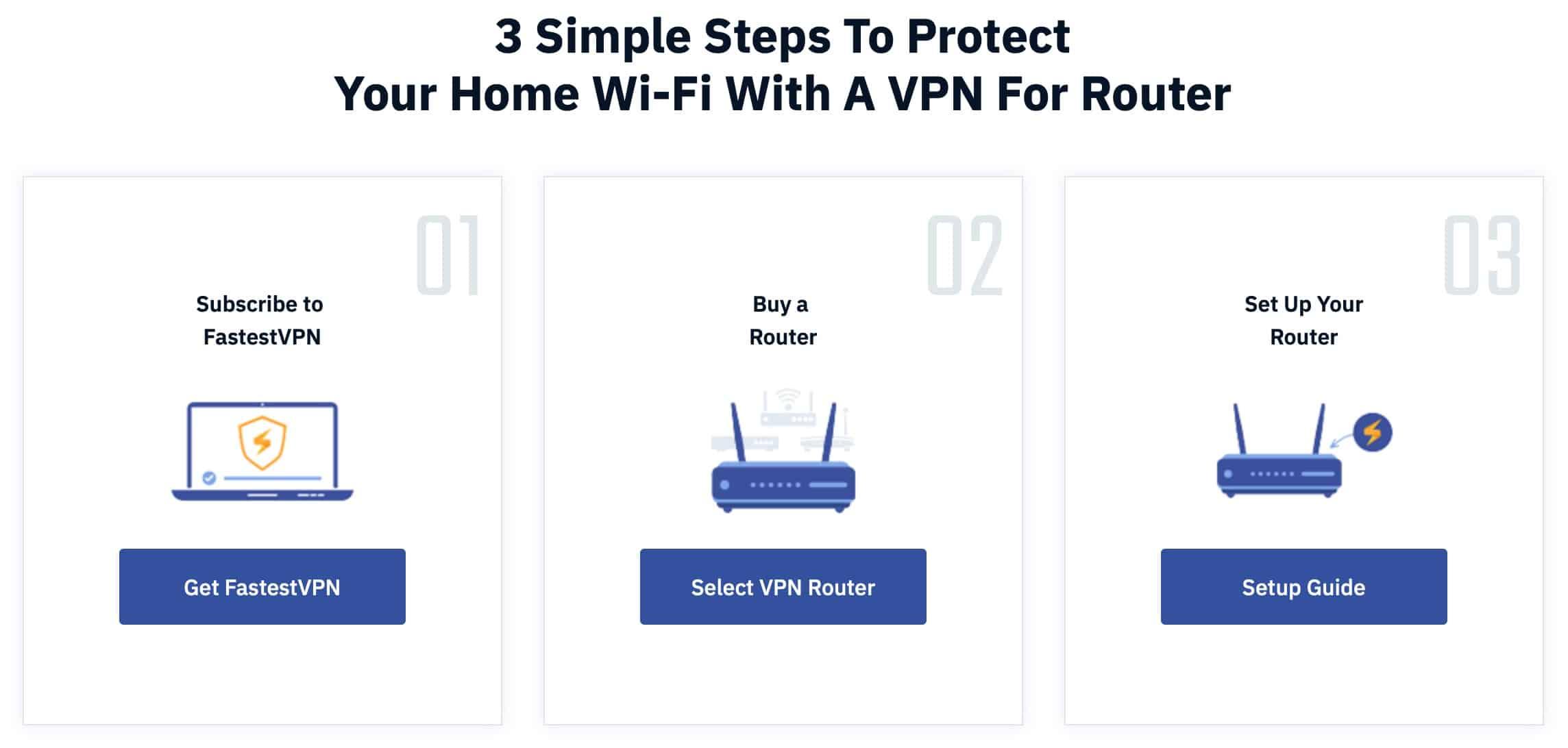 FastestVPN - Routers