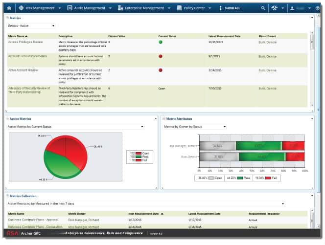 RSA Archer - Dashboard Screenshot