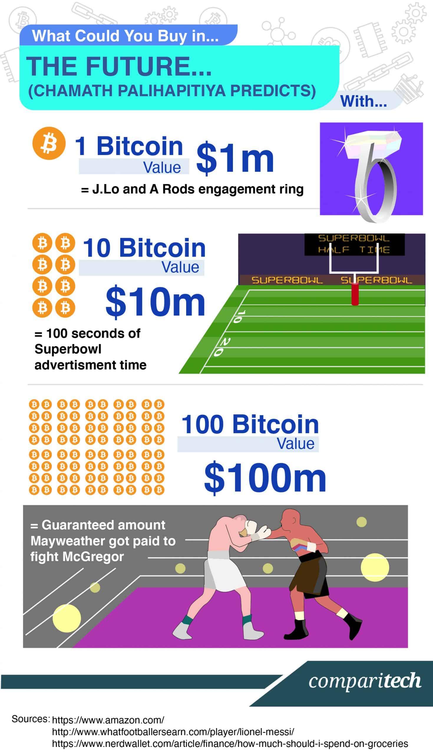 Bitcoin ir dolerio santykis realiai - Jav Doleris Bitcoin Valiutos « veywrigwhitke's Blog
