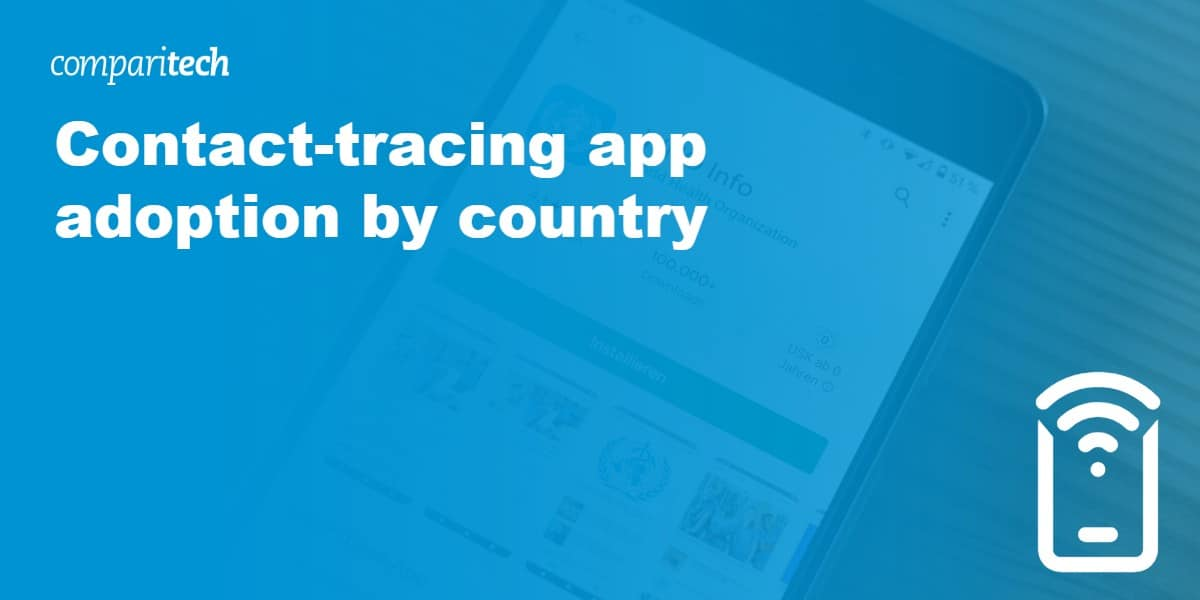 Contact-tracing app adoption by country
