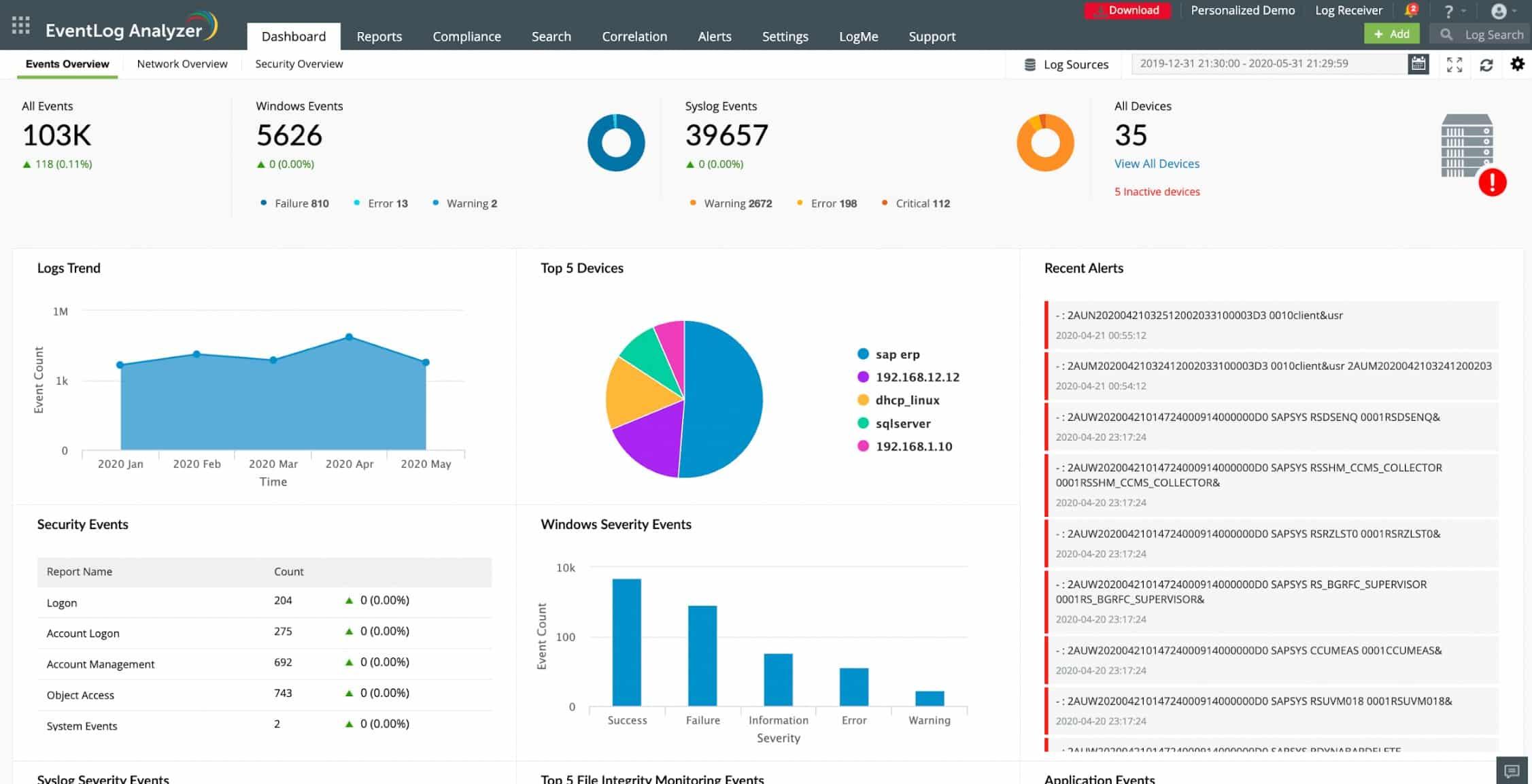 ManageEngine EventLog Analyzer File Integrity Monitoring Templates