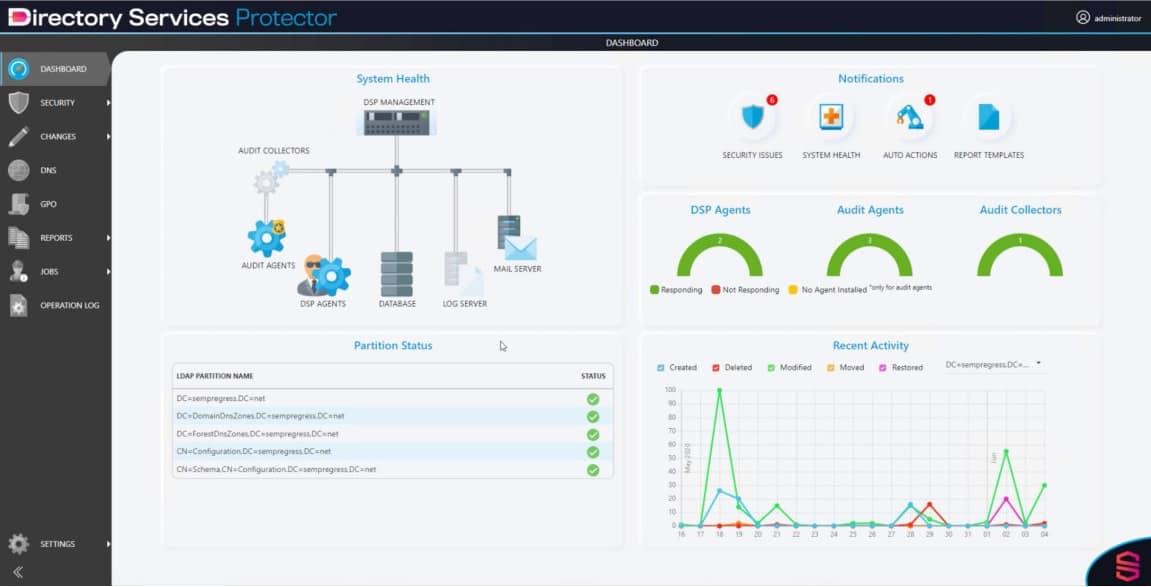 Semperis Directory Services Protector