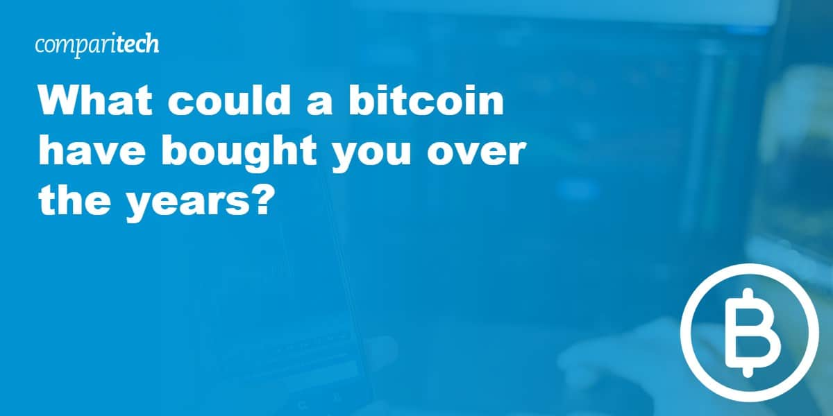 What could a bitcoin have bought you over the years_