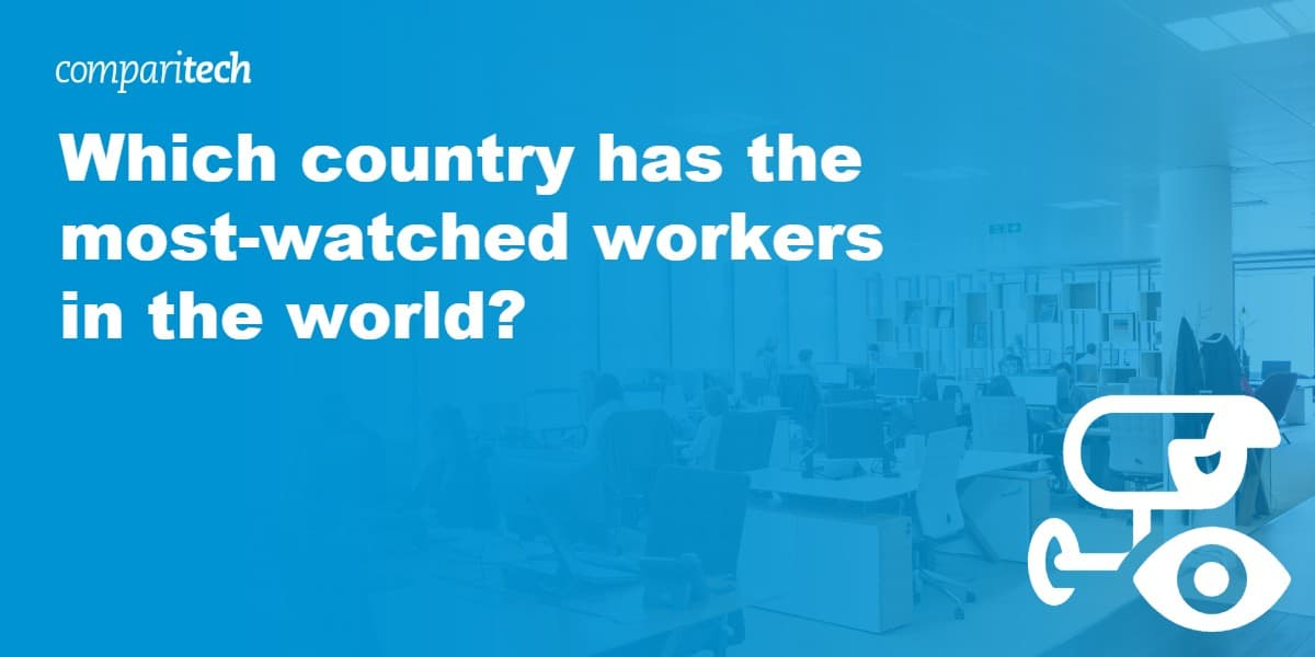 Which country has the most-watched workers in the world_