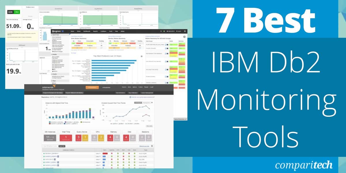 Best IBM Db2 Monitoring Tools