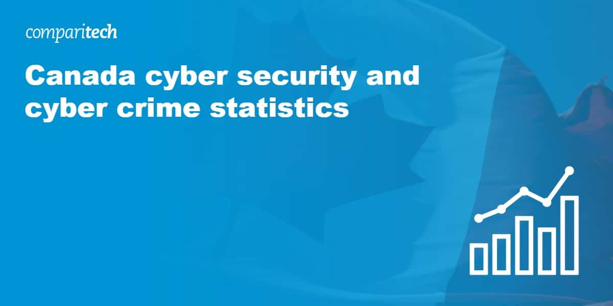 Canada cyber security and cyber crime statistics