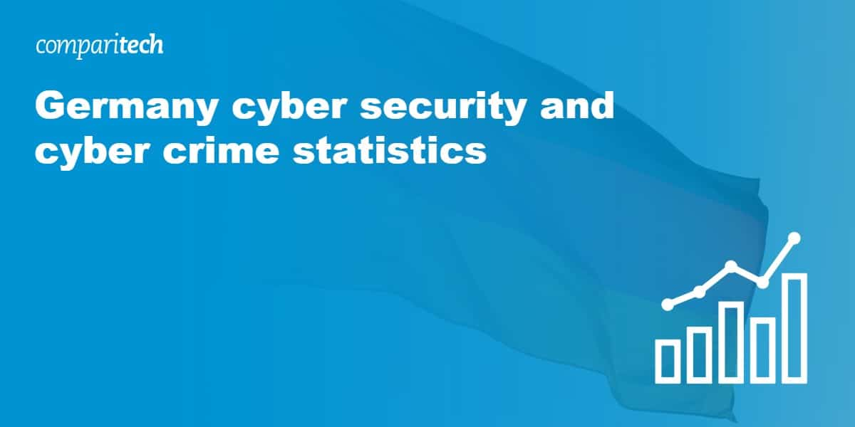 Germany cyber security and cyber crime statistics
