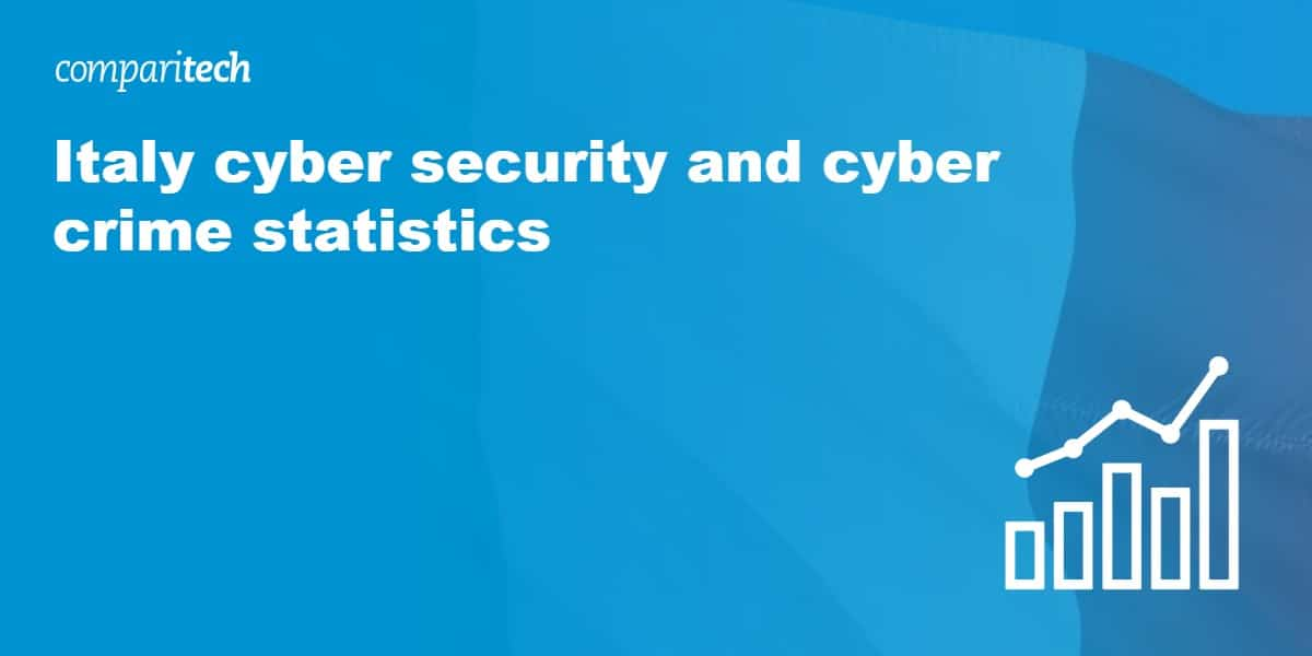 Italy cyber security and cyber crime statistics