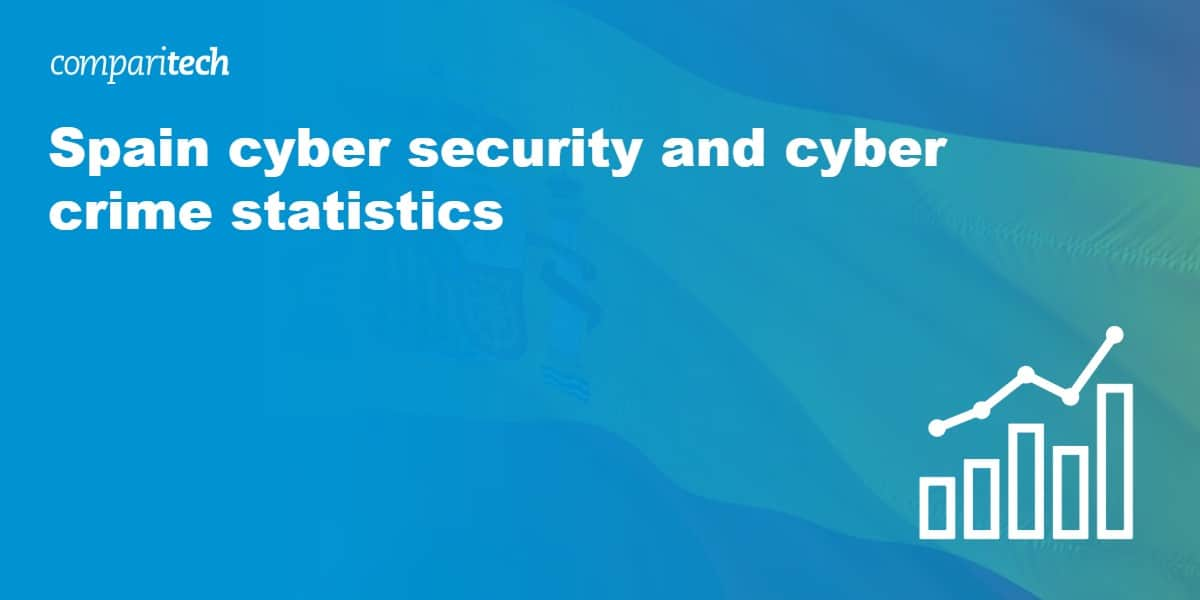 Spain cyber security and cyber crime statistics