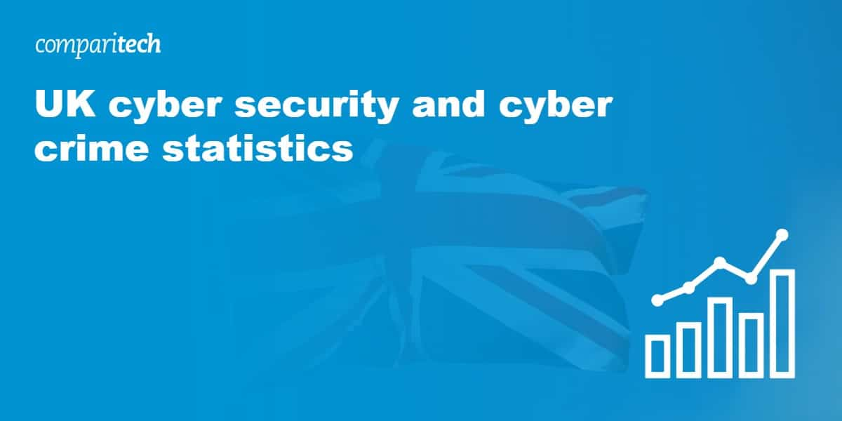 UK cyber security and cyber crime statistics