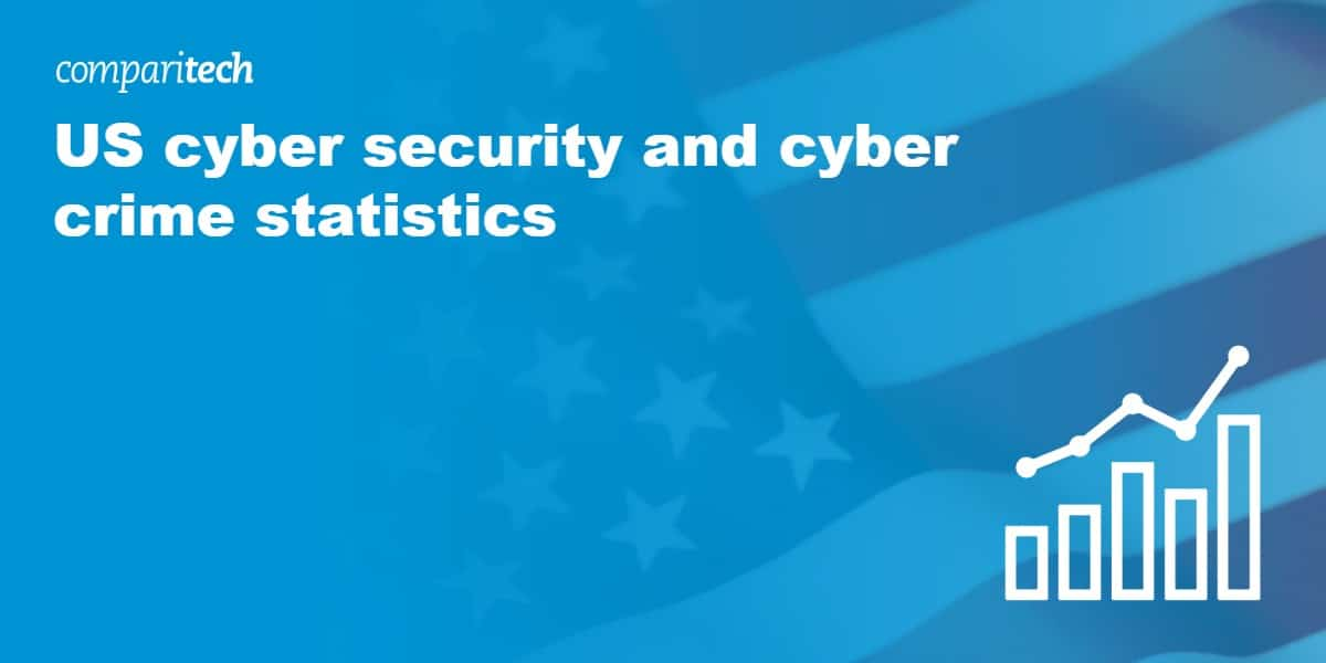 US cyber security and cyber crime statistics