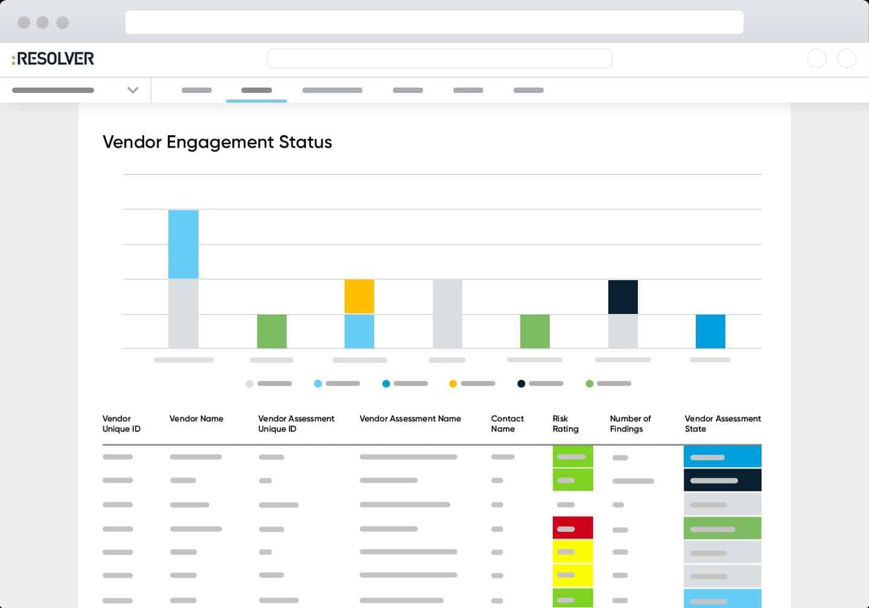 Resolver Vendor Risk Management Software