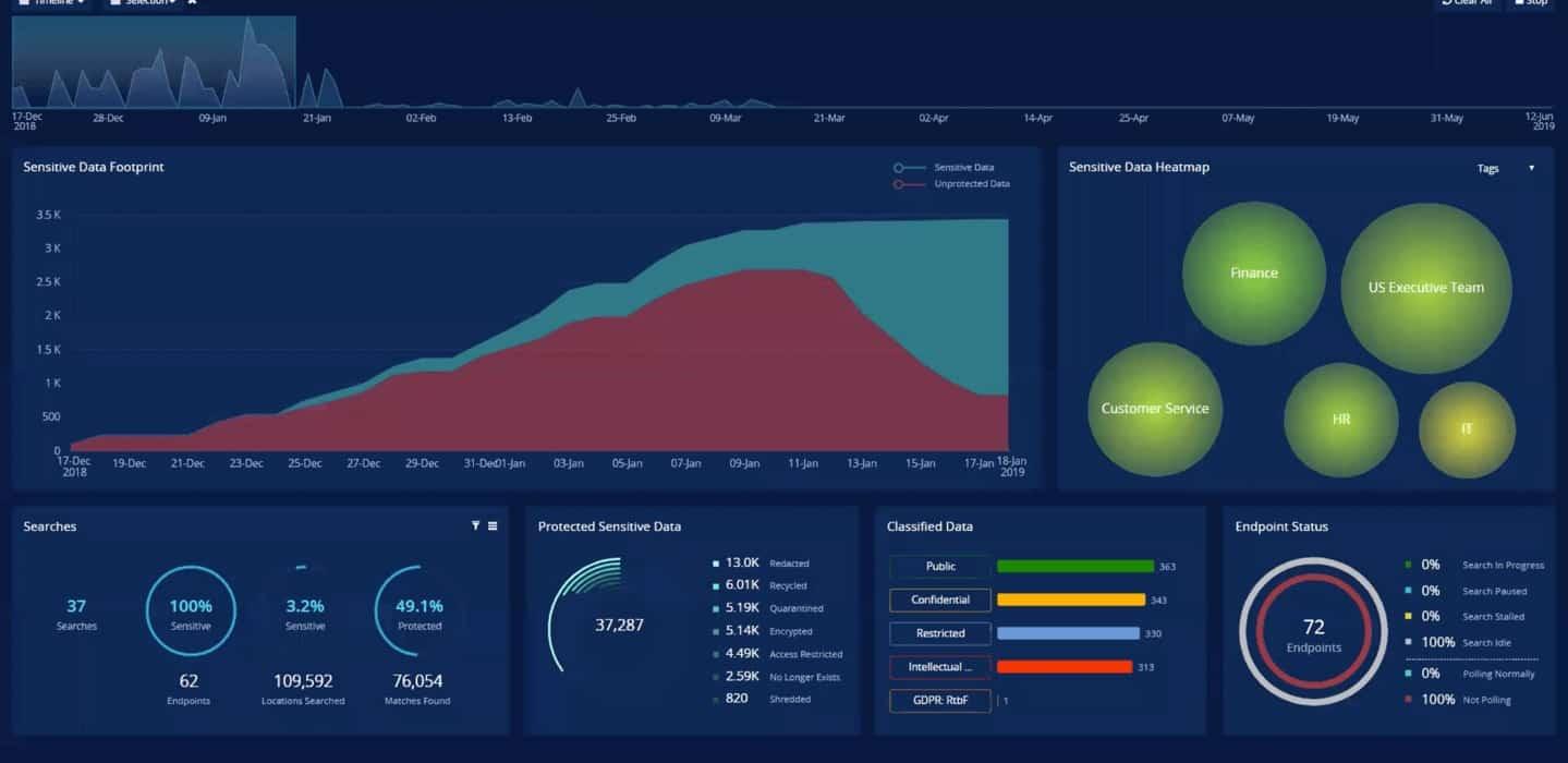 Spirion Sensitive Data Manager