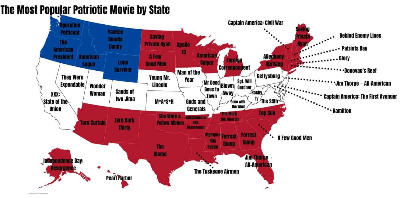 The Most Popular Patriotic Movie by State