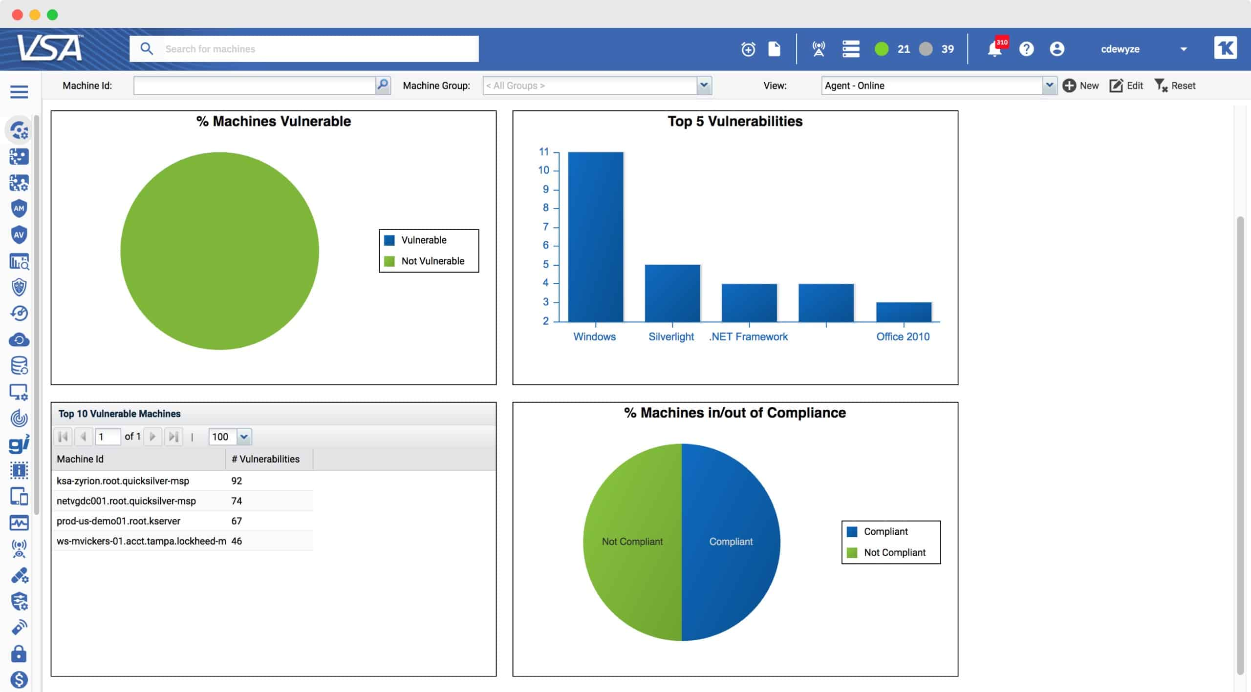 Kaseya VSA Patch Management Software dashboard
