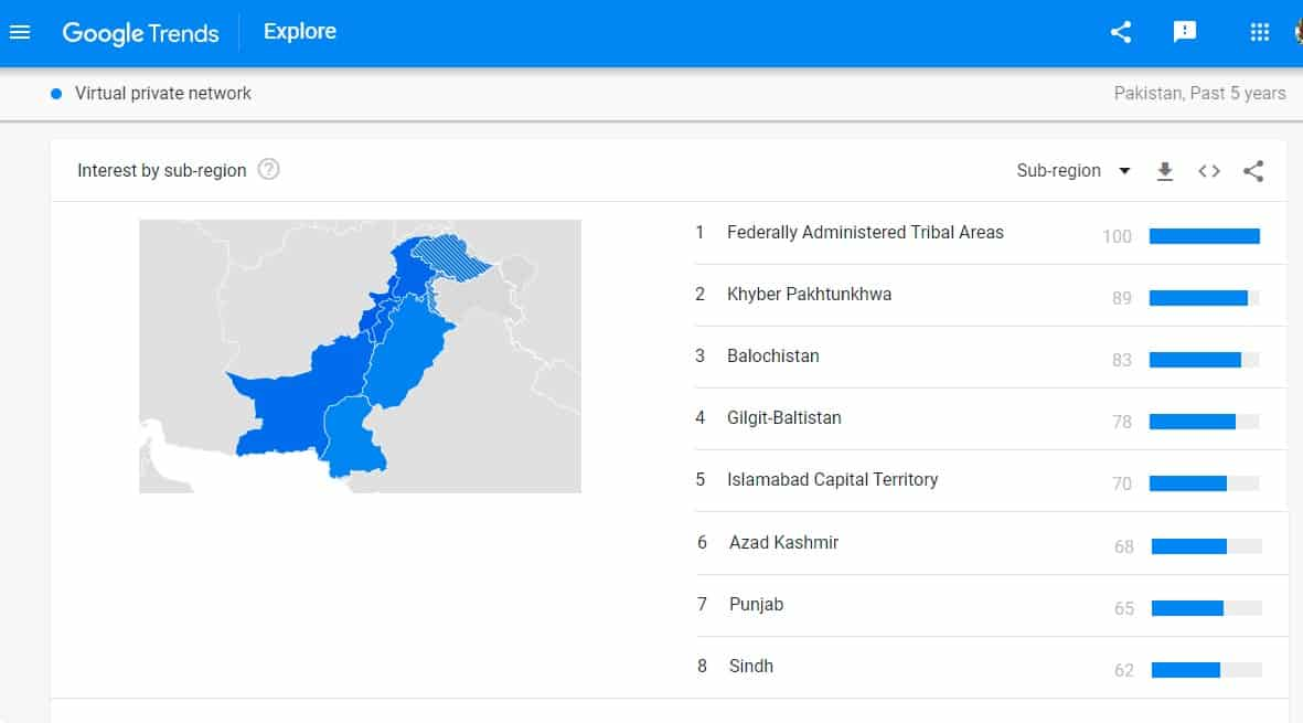 Pakistan VPN Google Trends