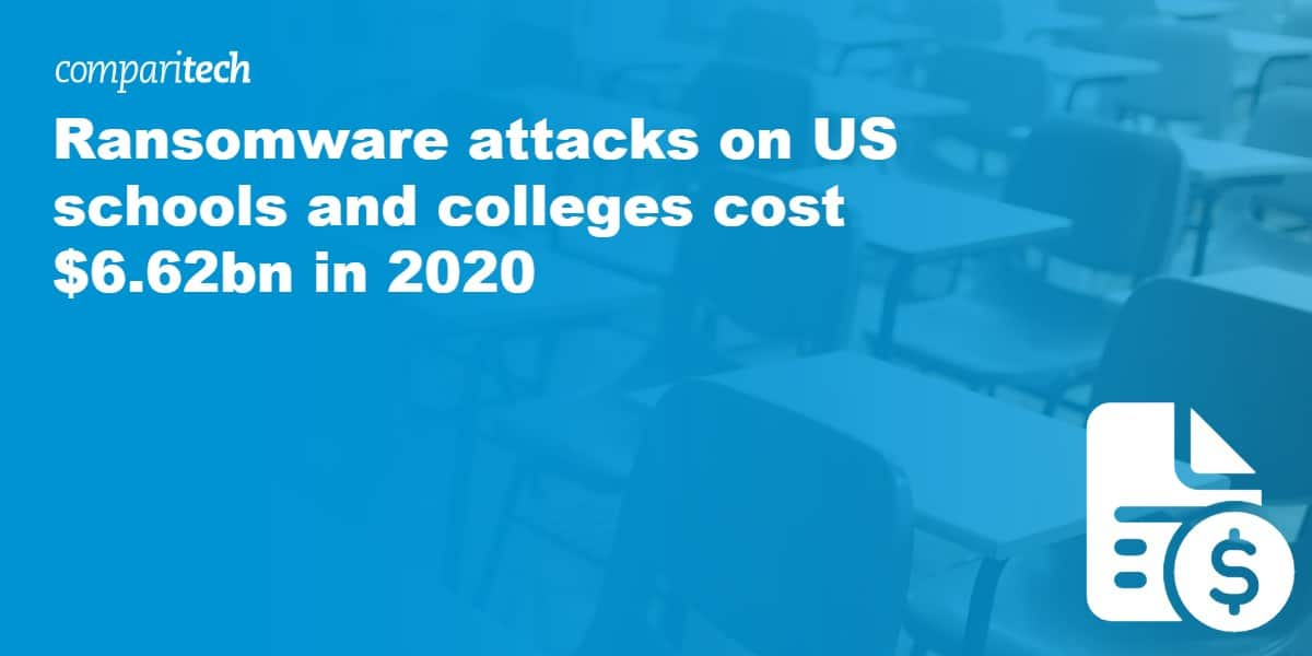 Ransomware attacks on US schools and colleges cost $6.62bn in 2020